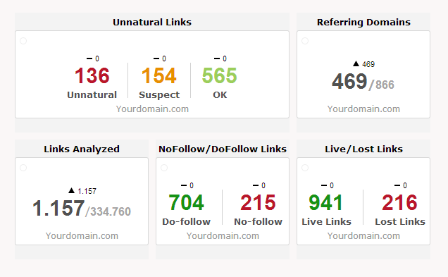 Link Removal Services
