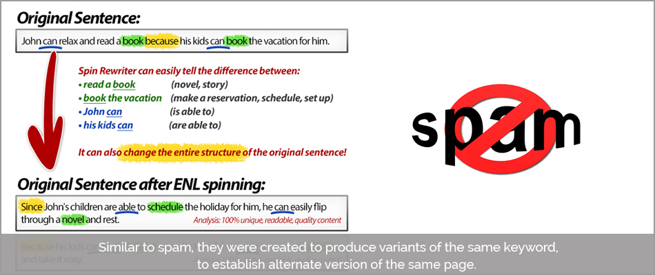 article spinners