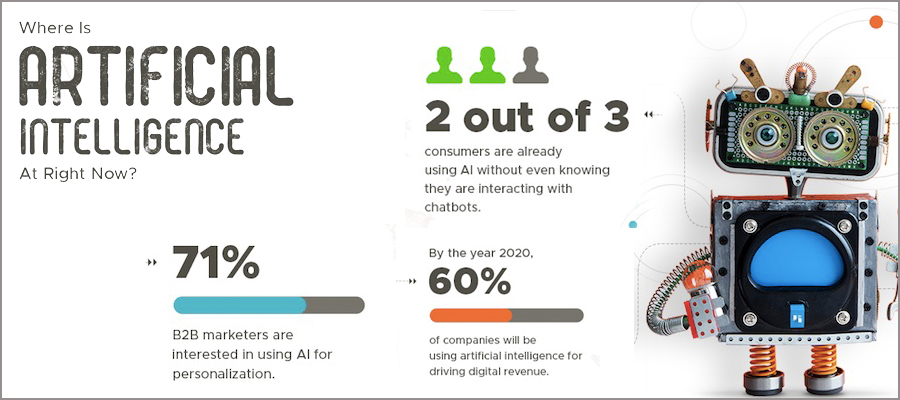 artificial intelligence taking over the digital marketing