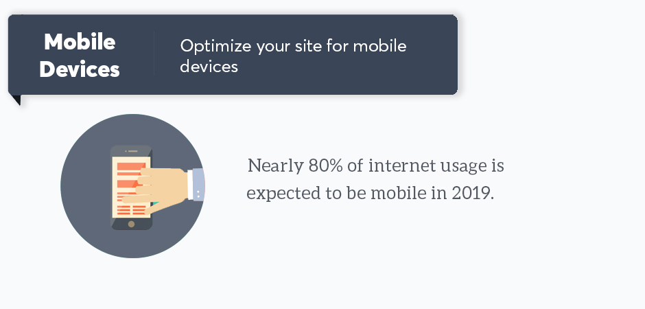 optimize your site for mobile devices